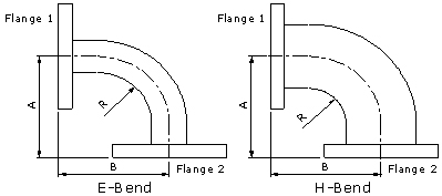 Waveguide Bend